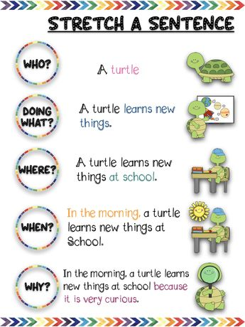 Stretch a Sentence Poster + editable Cards + Activity + Writing tips + Checklist