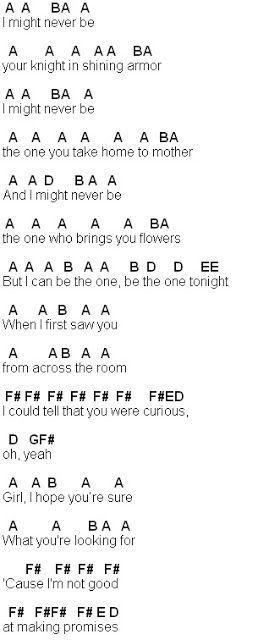 Flute Sheet Music Heartbreak Girl