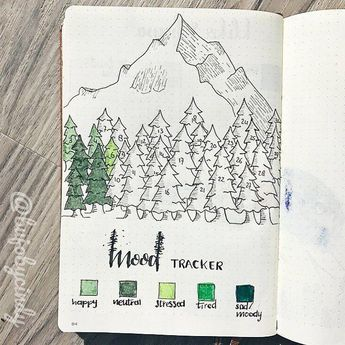 Keep track of your mental health with these incredibly cute mood tracker ideas for your bullet journal! Only the best bullet journal ideas. #bulletjournallayout