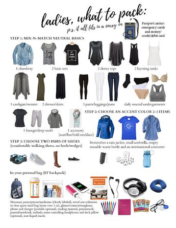 Spring Break packing list in a carry-on and backpack   #eftours #springbreak #europe #travellight