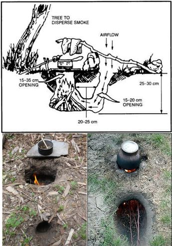 For those who were confused by the drawing, here are some real-life example of Dakota fire-hole. The Dakota fire hole saves wood, burns hot and is ideal for cooking. Source here, here and...