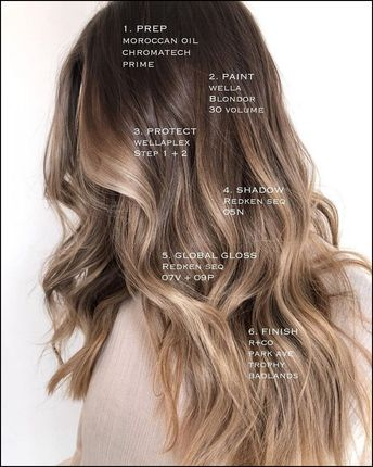110+ hairstyles for long hair you've got to try this year! - page 29