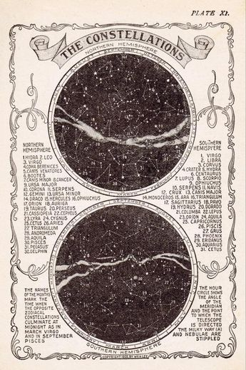 Vintage Star Chart, Constellation Map, Vintage Art Print, Star Map Vintage Print, Constellation Prin