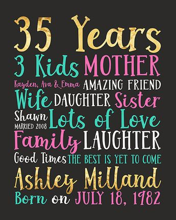 35th Birthday or ANY YEAR, Unique Personalized Bday Gifts, Birthday Poster for Friend, Wife, Sister, 35 Years Old, 40th Birthday   WF581