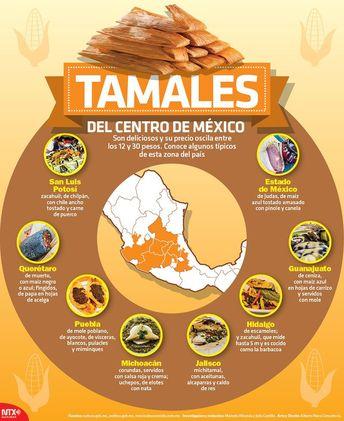 El tamal es uno de los platillos más importantes en México, esto debido a su sabor y precio, por lo que en muchos estados se han elaborado algunos de los más típicos del país. #Infographic