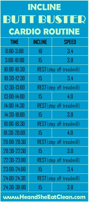 Incline Butt Buster Cardio Routine