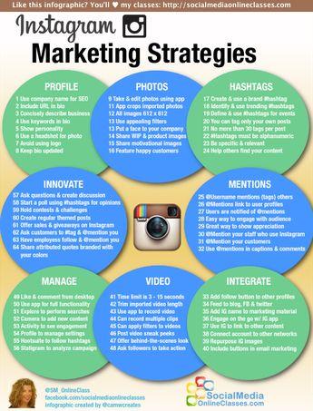 Wie geht das mit Instagram - 40 Punkt für Punkt Infographic *** Instagram Marketing Strategy Infographic