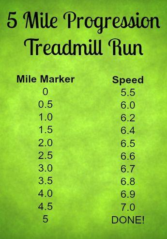 Treadmill Tuesday: 5 Mile Progression Run