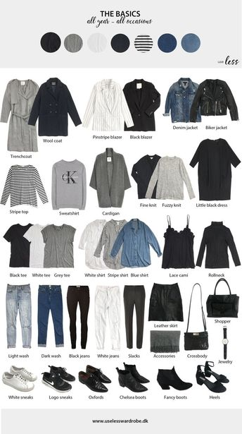 Capsule wardrobe: what, why & how - Chinyere McKenzie