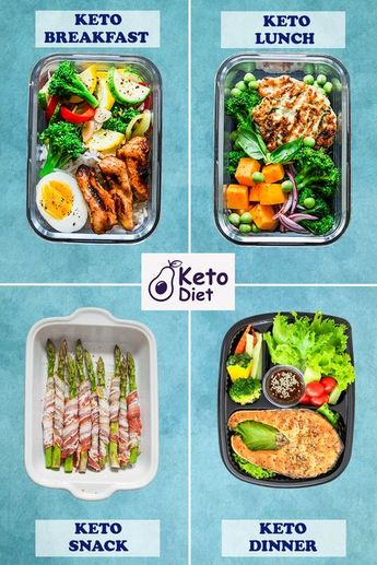 Do you know that there is a way to follow a meal plan and eat all the foods you love? Sound's too good to be true, right? Well, that's our Keto diet!
