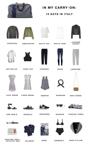 CAPSULE CLOSET — Packing list: Italy It's still a couple weeks...