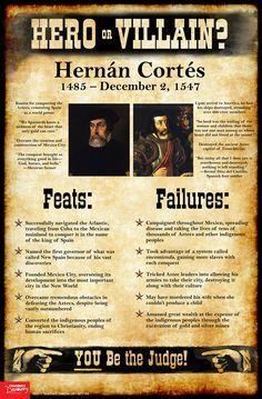 Hernán Cortés: Hero or Villain? Mini-Poster