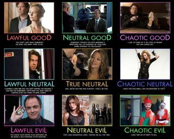 Alignment Chart: Leverage by ~Scavgraphics on deviantART