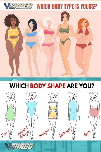 Fastest way lose belly fat Do You Know Your Body Fat Weight