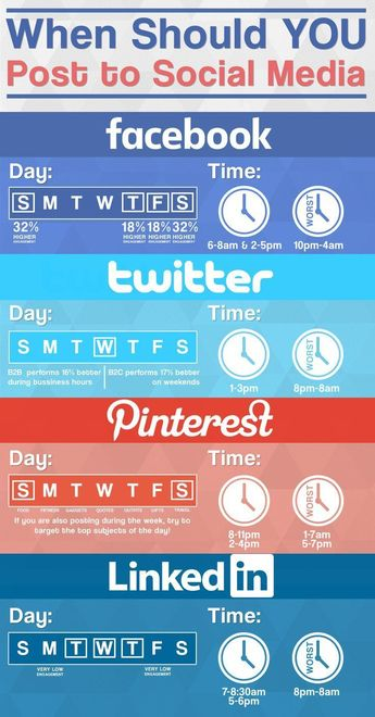 When is the best time to post on Social Media to get the best engagement #fbgroupsforbusiness  #visualmarketing