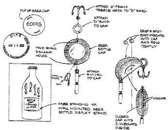 Diagram of a red neck fishing lure.  You can use a coke/pepsi,jarritos bottle cap when you make this.