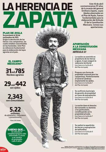 #Infografía La herencia de Emiliano Zapata