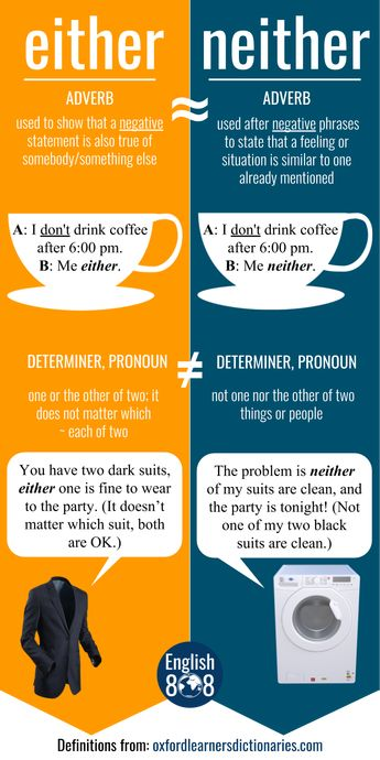 English grammar - Learn how to use Either and Neither correctly in conversation! #Englishgrammar #English #ESL