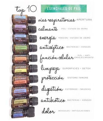 """33 Me gusta, 3 comentarios - SALUD🔸ACEITES ESENCIALES CPTG (@esencialesdepau) en Instagram: """"Resaltando algunas características de los Top 10 aceites. ¿Pueden ver porqué me encantan y porqué…"""""""