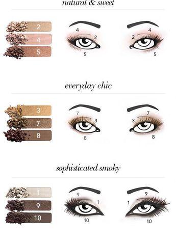 Conseils de maquillage:  - Makeup Jet - maison d'inspiration beauté #tutorieldemaquillage #ideesdemaquillage