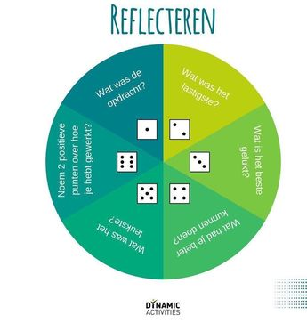 Reflecteren over studeren en over opdrachten afwerken in de basisschool. Dynamic Activities.