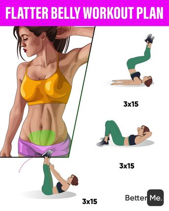 The struggle you are in today is developing the strength you need for tomorrow. How to Lose Fat Fast