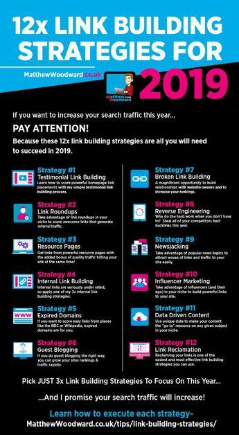 Link Building Stratigies For 2019 Digital Marketer!