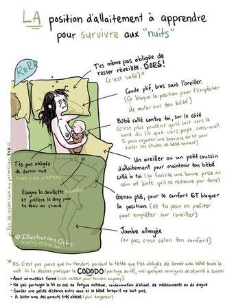 Allaitement couché cododo pour survivre aux nuits, position sécuritaire, affiche numérique à télécharger et à imprimer