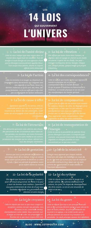 Les 14 lois qui gouvernent l'univers - Côté Positif & Motivation