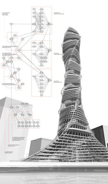 David Jarrard   all things design   Page 6