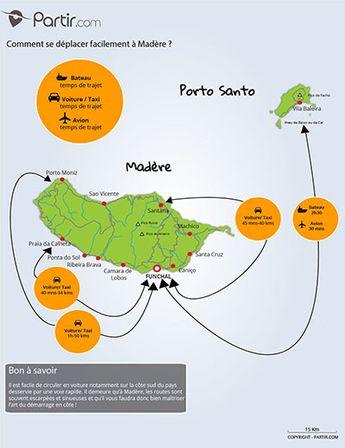carte Madère distance et trajet