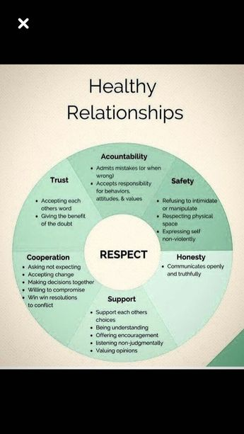 Healthy relationships #healthyrelationshipsexpectations
