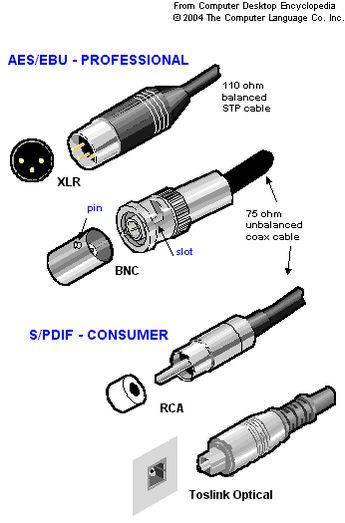 Conexiones Audio Video Informaticas Red RF y demas...