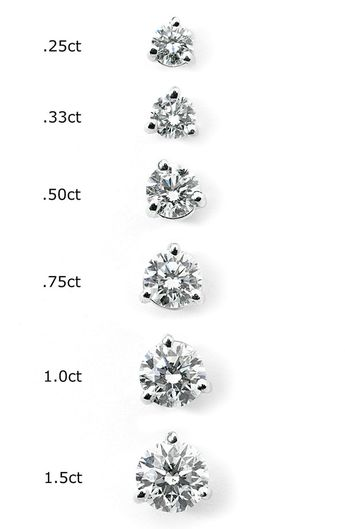 Kwiat 1ct Tw Diamond Platinum Stud Earrings Nordstrom