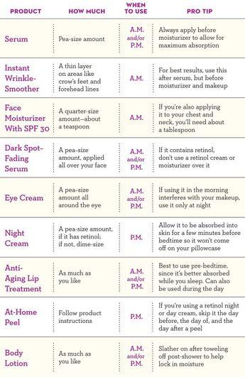 11 Natural Anti Aging Tips