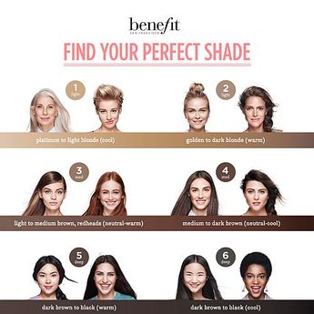 Benefit Brow Zings Eye Shaping Kit Shade 06 - Deep - 8069330