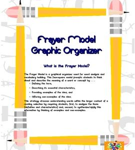 bbc breakfast meet the author graphic organizer