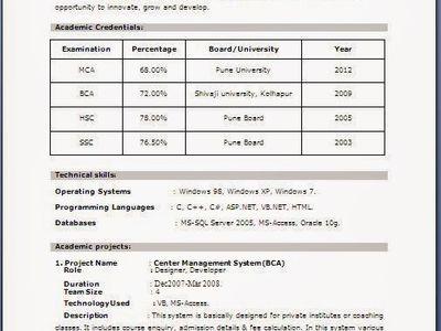 Jadhavarunraj (jadhavarunraj) on Pinterest - example of biodata for job