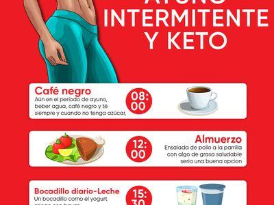 Plan de perte de poids