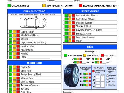 LBC Tech (lbcmobiletech) on Pinterest - vehicle inspection sheet template