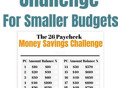 Favourite | Budget Friendly & Saving $$