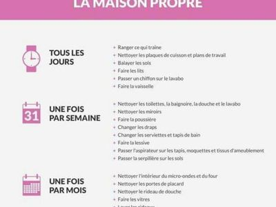 Soumaya Guiza (soumayaguiza) on Pinterest - faire les plans d une maison