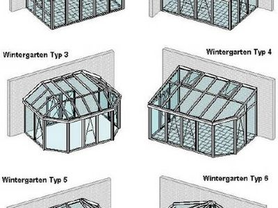 Sylvia Ziese (sylviaziese) on Pinterest - auswahl materialien terrassenuberdachung