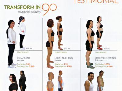 pierde greutatea corporală rapidă în mod natural