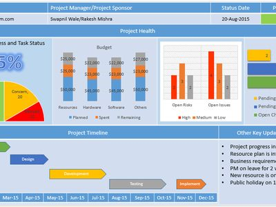 Ahmed Fattha (ahmedfattha) on Pinterest - task tracking spreadsheet template