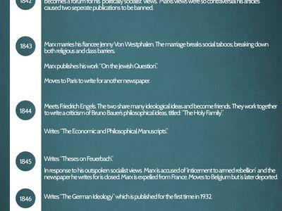 Marxism Chelsea Smith Marxismfinal Profile Pinterest
