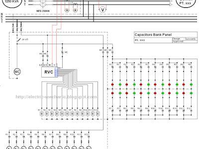 Wiring Diagram Panel Kapasitor | Wiring Schematic Diagram on instrumentation diagram, solar panels diagram, panel wiring icon, grounding diagram, rslogix diagram, installation diagram, troubleshooting diagram, electricians diagram, plc diagram, telecommunications diagram, drilling diagram, assembly diagram,