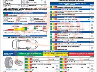 Glengarry Leads (glengarryl) on Pinterest - vehicle inspection sheet template
