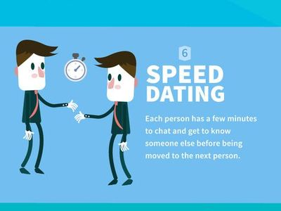 Nyc hasič speed dating
