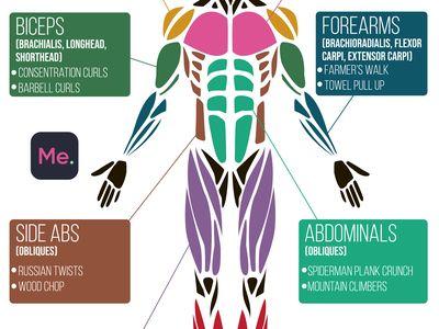 BetterMe Fitness Tips